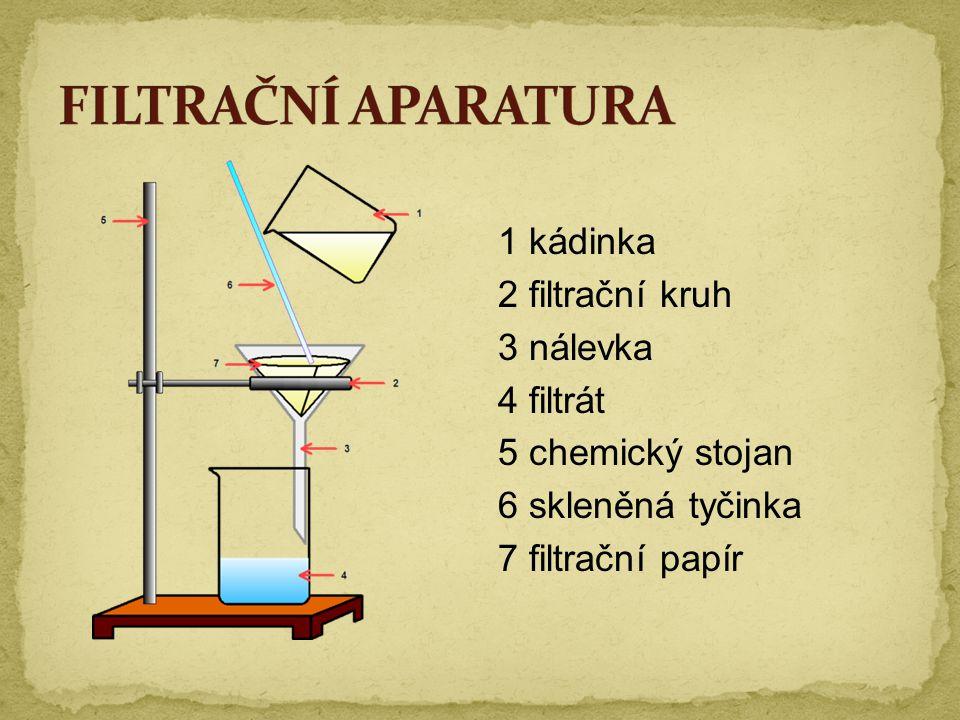 1 kádinka 2 filtrační kruh 3 nálevka 4 filtrát 5 chemický stojan 6 skleněná tyčinka 7 filtrační papír