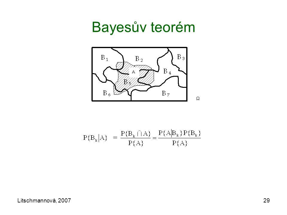 Litschmannová, 200729 Bayesův teorém 