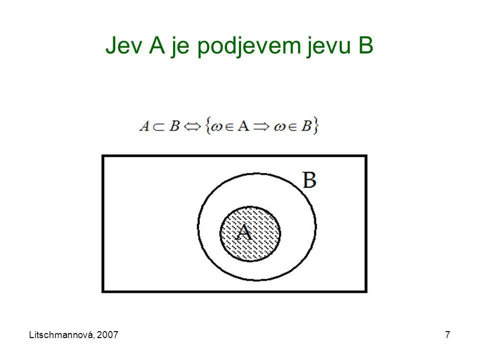 Litschmannová, 20077 Jev A je podjevem jevu B