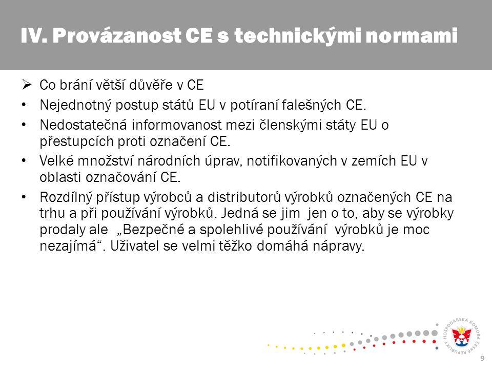 9  Co brání větší důvěře v CE Nejednotný postup států EU v potíraní falešných CE.