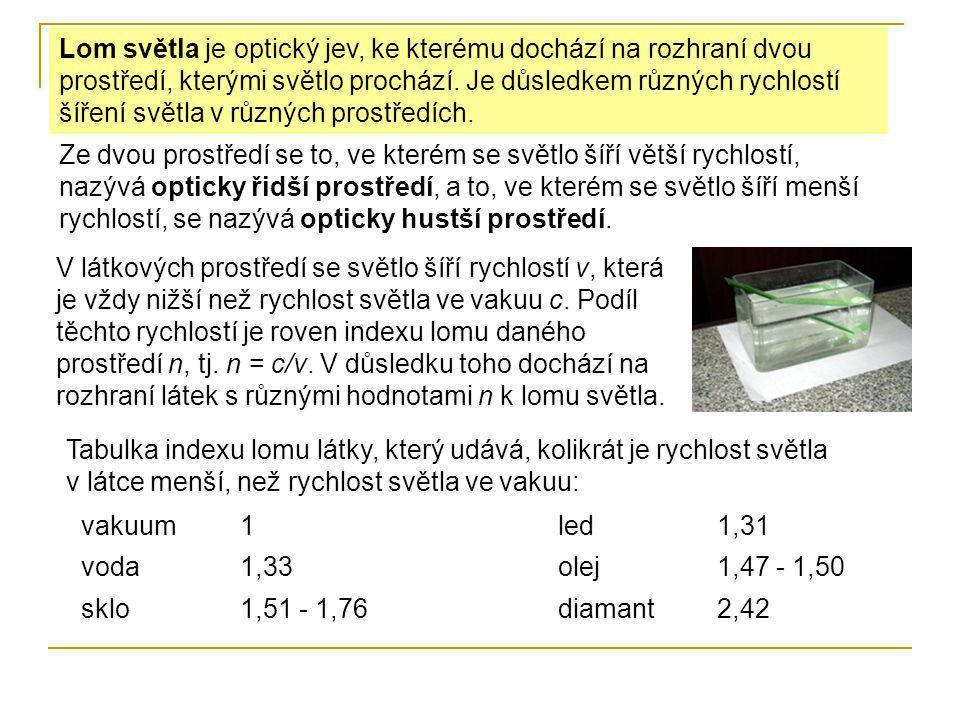 vakuum1led1,31 voda1,33olej1,47 - 1,50 sklo1,51 - 1,76diamant2,42 Tabulka indexu lomu látky, který udává, kolikrát je rychlost světla v látce menší, n