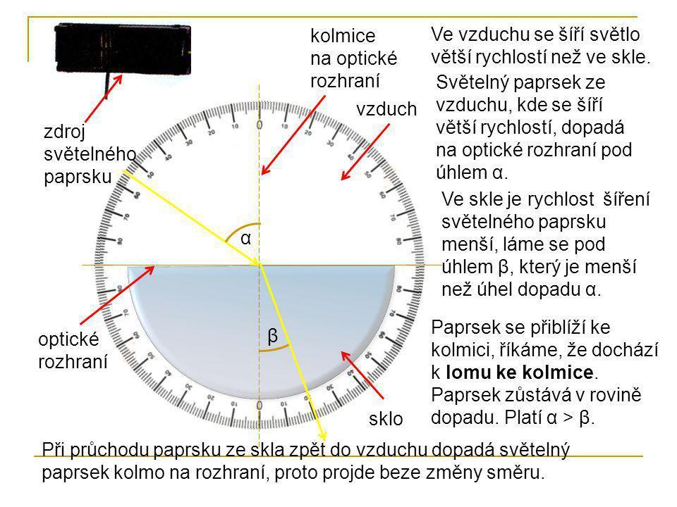 sklo vzduch optické rozhraní kolmice na optické rozhraní zdroj světelného paprsku Ve vzduchu se šíří světlo větší rychlostí než ve skle. Světelný papr