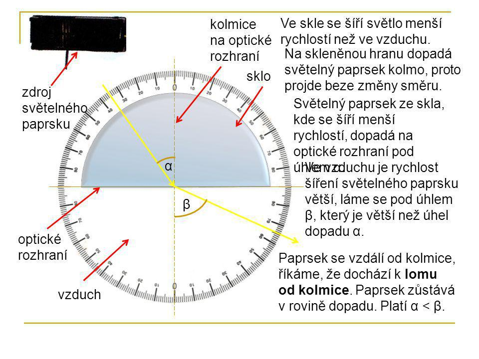 vzduch sklo optické rozhraní kolmice na optické rozhraní zdroj světelného paprsku Ve skle se šíří světlo menší rychlostí než ve vzduchu. Světelný papr