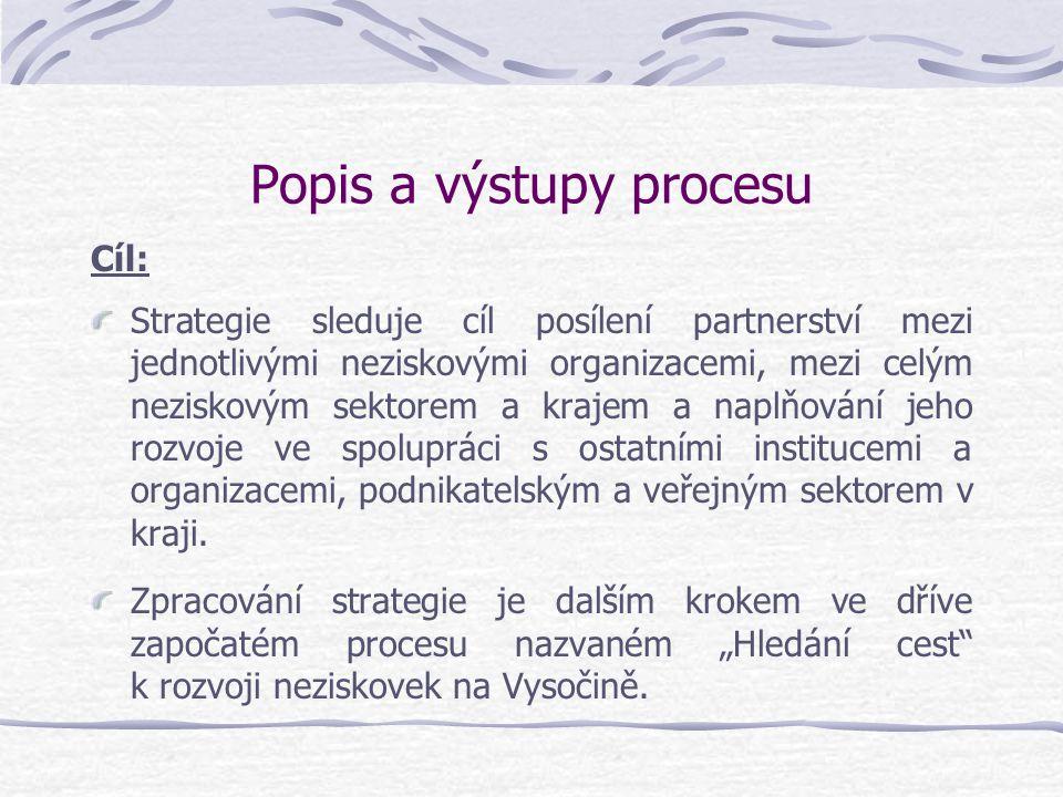 Popis a výstupy procesu Cíl: Strategie sleduje cíl posílení partnerství mezi jednotlivými neziskovými organizacemi, mezi celým neziskovým sektorem a k