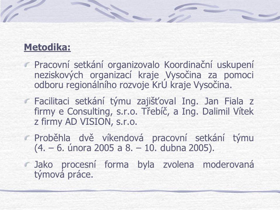 Metodika: Pracovní setkání organizovalo Koordinační uskupení neziskových organizací kraje Vysočina za pomoci odboru regionálního rozvoje KrÚ kraje Vysočina.