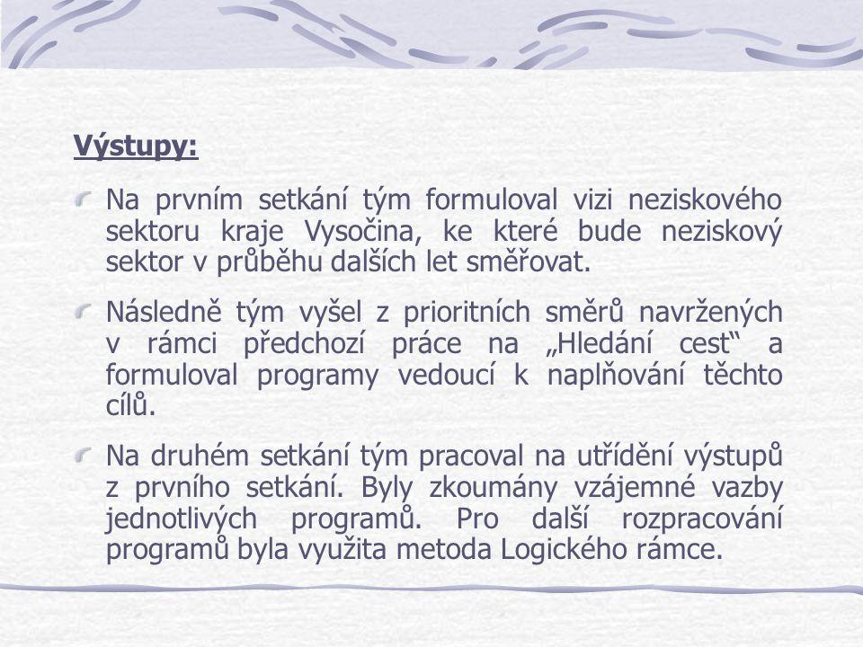 Výstupy: Na prvním setkání tým formuloval vizi neziskového sektoru kraje Vysočina, ke které bude neziskový sektor v průběhu dalších let směřovat. Násl