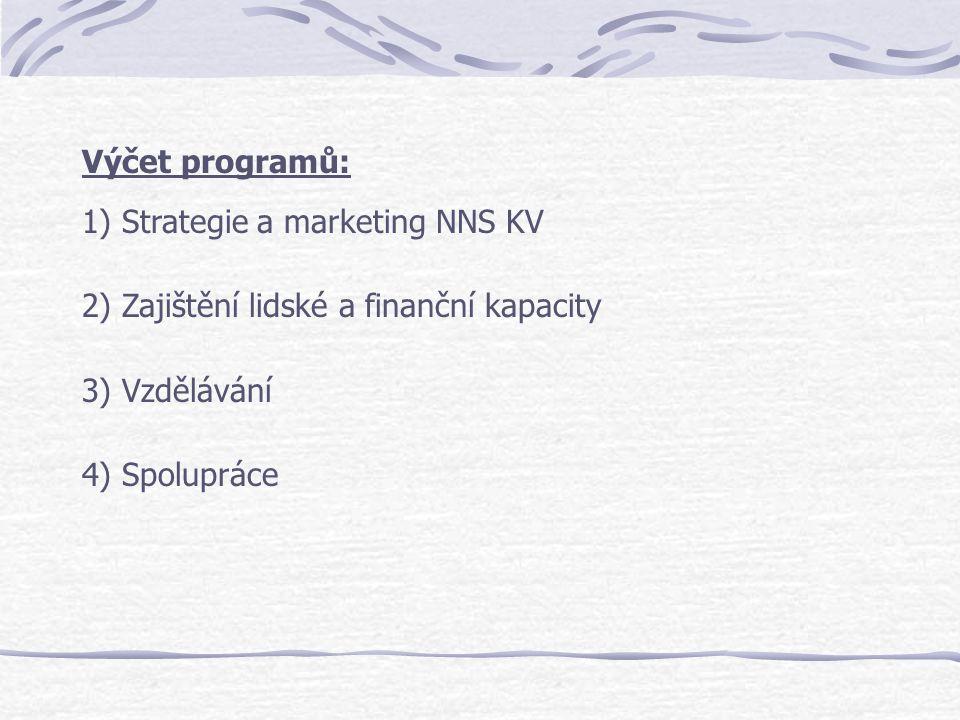 Výčet programů: 1) Strategie a marketing NNS KV 2) Zajištění lidské a finanční kapacity 3) Vzdělávání 4) Spolupráce