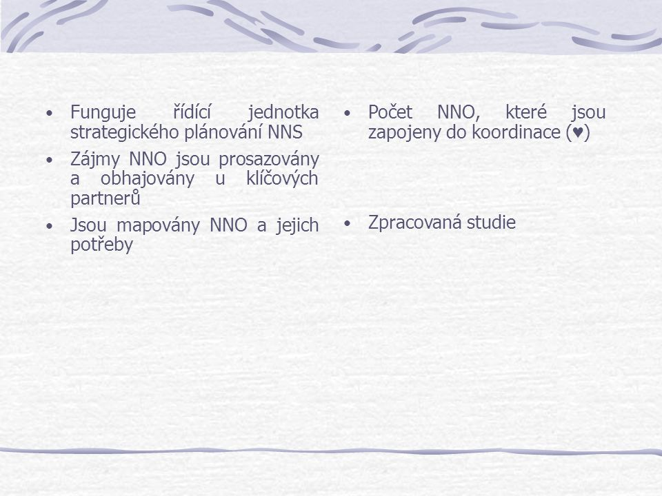 Funguje řídící jednotka strategického plánování NNS Zájmy NNO jsou prosazovány a obhajovány u klíčových partnerů Jsou mapovány NNO a jejich potřeby Počet NNO, které jsou zapojeny do koordinace ( ♥ ) Zpracovaná studie