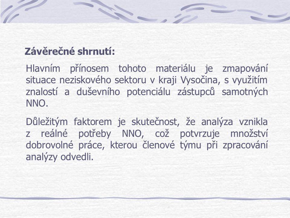 Závěrečné shrnutí: Hlavním přínosem tohoto materiálu je zmapování situace neziskového sektoru v kraji Vysočina, s využitím znalostí a duševního potenciálu zástupců samotných NNO.