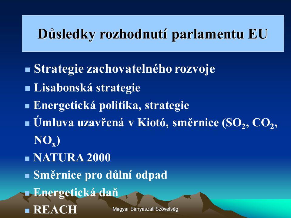Magyar Bányászati Szövetség Důsledky rozhodnutí parlamentu EU Strategie zachovatelného rozvoje Lisabonská strategie Energetická politika, strategie Úm