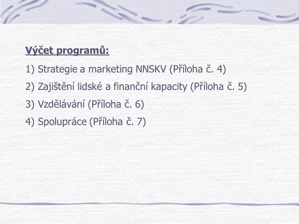 Výčet programů: 1) Strategie a marketing NNSKV (Příloha č.