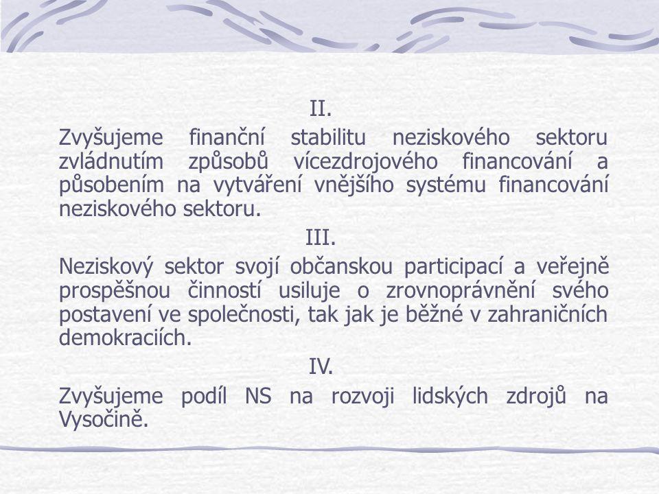 II. Zvyšujeme finanční stabilitu neziskového sektoru zvládnutím způsobů vícezdrojového financování a působením na vytváření vnějšího systému financová