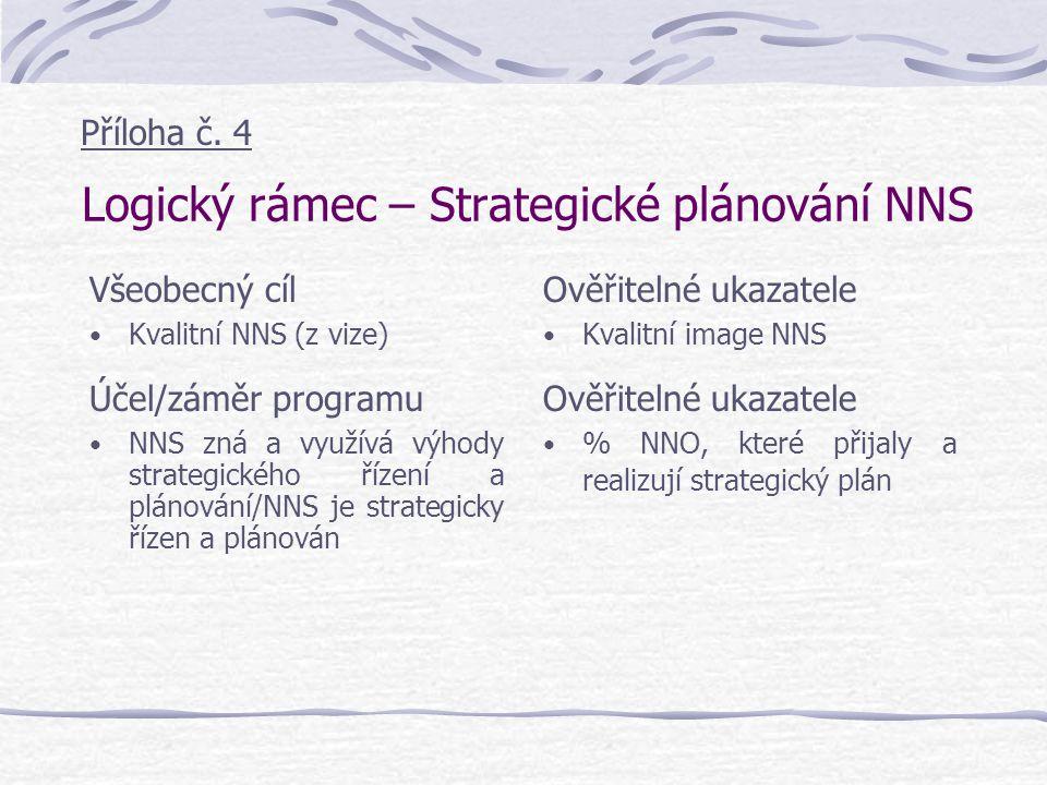 Logický rámec – Strategické plánování NNS Všeobecný cíl Kvalitní NNS (z vize) Účel/záměr programu NNS zná a využívá výhody strategického řízení a plánování/NNS je strategicky řízen a plánován Ověřitelné ukazatele Kvalitní image NNS Ověřitelné ukazatele % NNO, které přijaly a realizují strategický plán Příloha č.