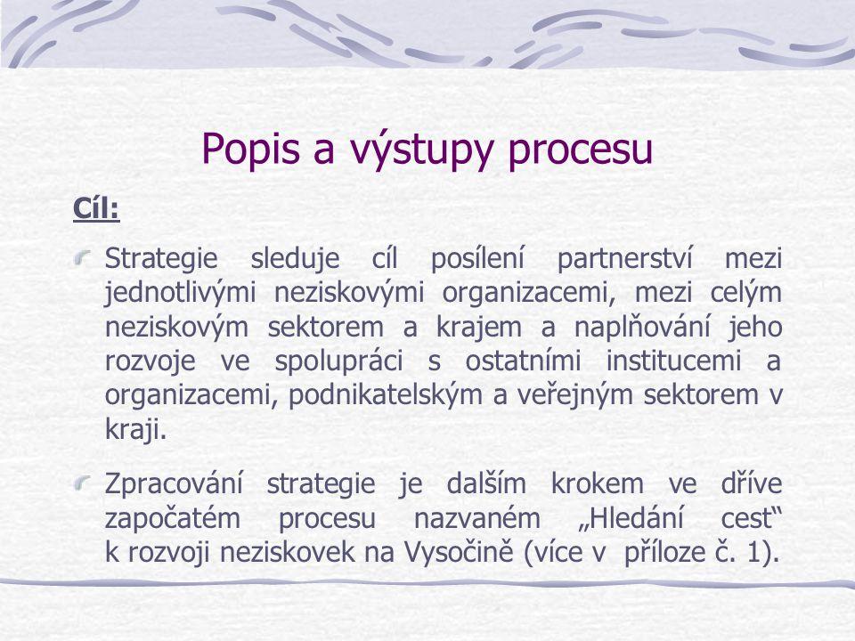 Popis a výstupy procesu Cíl: Strategie sleduje cíl posílení partnerství mezi jednotlivými neziskovými organizacemi, mezi celým neziskovým sektorem a krajem a naplňování jeho rozvoje ve spolupráci s ostatními institucemi a organizacemi, podnikatelským a veřejným sektorem v kraji.
