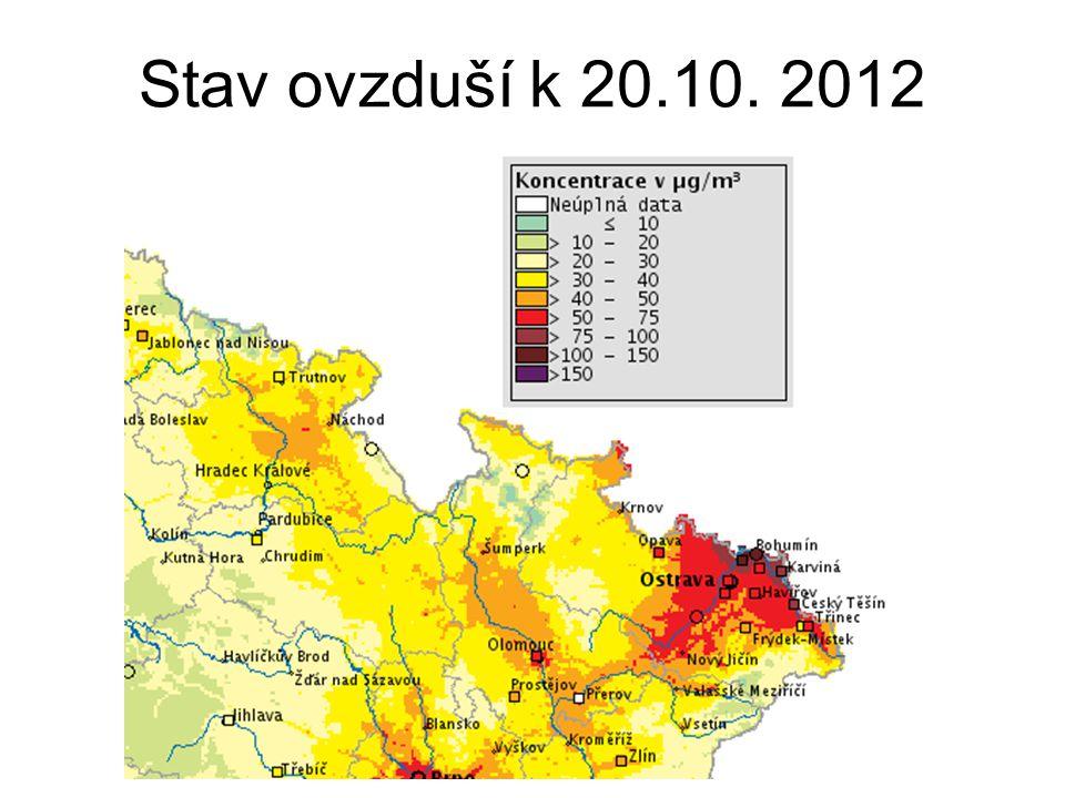 Stav ovzduší k 20.10. 2012