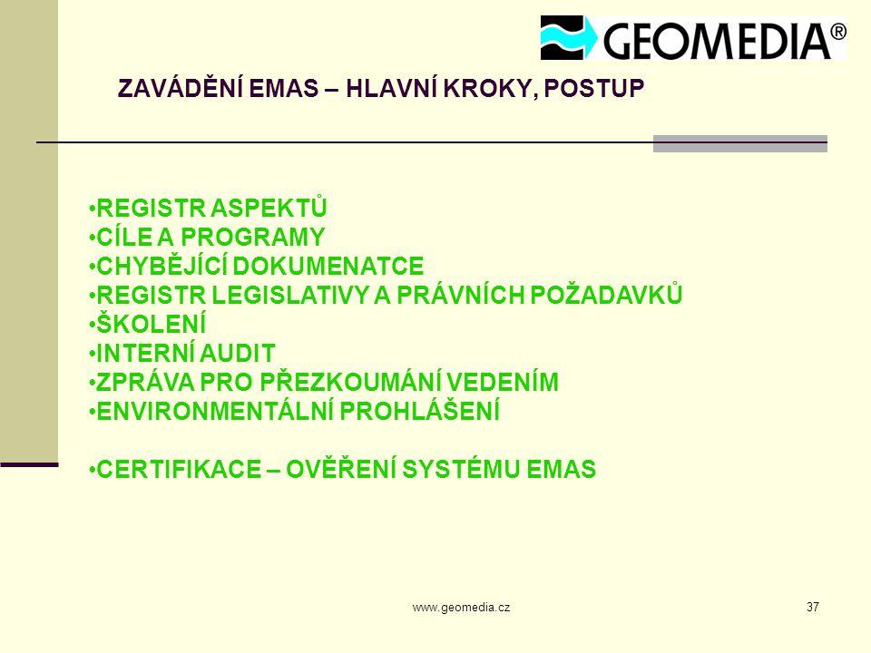 www.geomedia.cz37 ZAVÁDĚNÍ EMAS – HLAVNÍ KROKY, POSTUP REGISTR ASPEKTŮ CÍLE A PROGRAMY CHYBĚJÍCÍ DOKUMENATCE REGISTR LEGISLATIVY A PRÁVNÍCH POŽADAVKŮ ŠKOLENÍ INTERNÍ AUDIT ZPRÁVA PRO PŘEZKOUMÁNÍ VEDENÍM ENVIRONMENTÁLNÍ PROHLÁŠENÍ CERTIFIKACE – OVĚŘENÍ SYSTÉMU EMAS