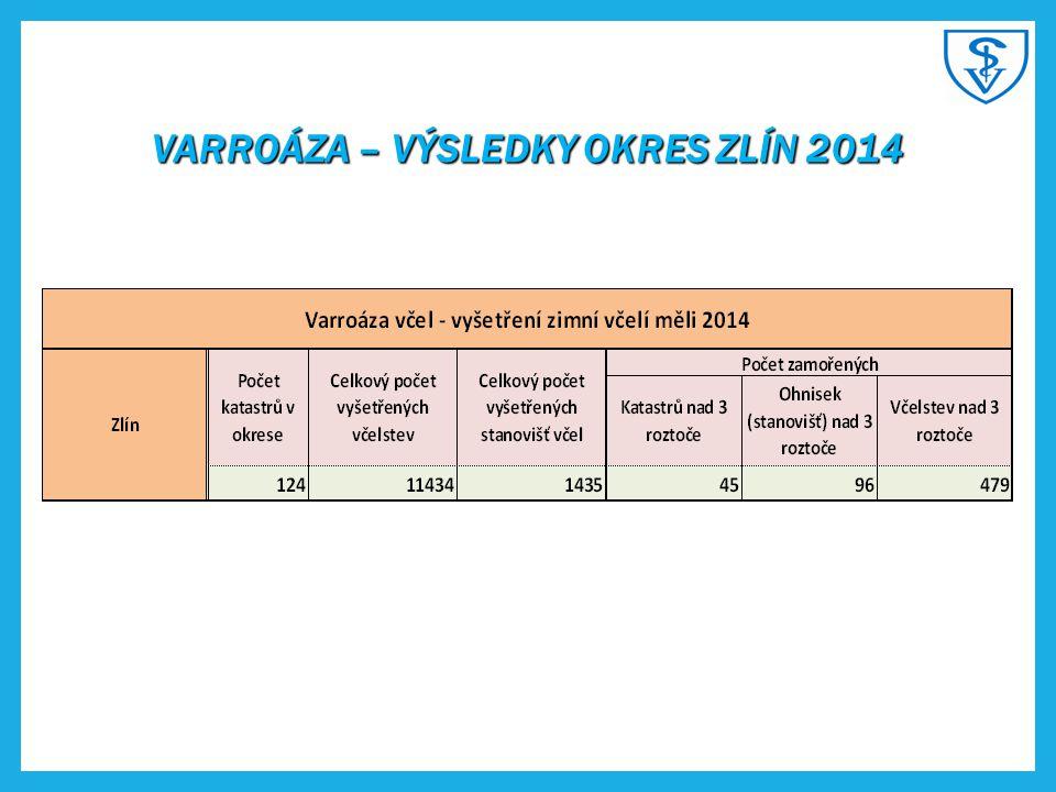 Nařízení SVS č.j. SVS/2013/032885-Z ze dne 16. května 2013 ! ZRUŠENO 22. 1. 2014 !
