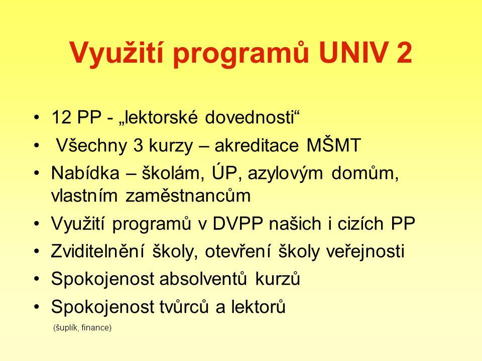"""Využití programů UNIV 2 12 PP - """"lektorské dovednosti Všechny 3 kurzy – akreditace MŠMT Nabídka – školám, ÚP, azylovým domům, vlastním zaměstnancům Využití programů v DVPP našich i cizích PP Zviditelnění školy, otevření školy veřejnosti Spokojenost absolventů kurzů Spokojenost tvůrců a lektorů (šuplík, finance)"""