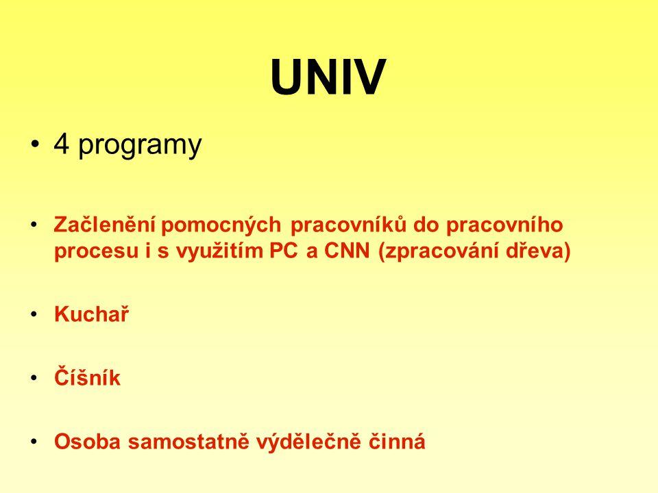 UNIV 4 programy Začlenění pomocných pracovníků do pracovního procesu i s využitím PC a CNN (zpracování dřeva) Kuchař Číšník Osoba samostatně výdělečně činná