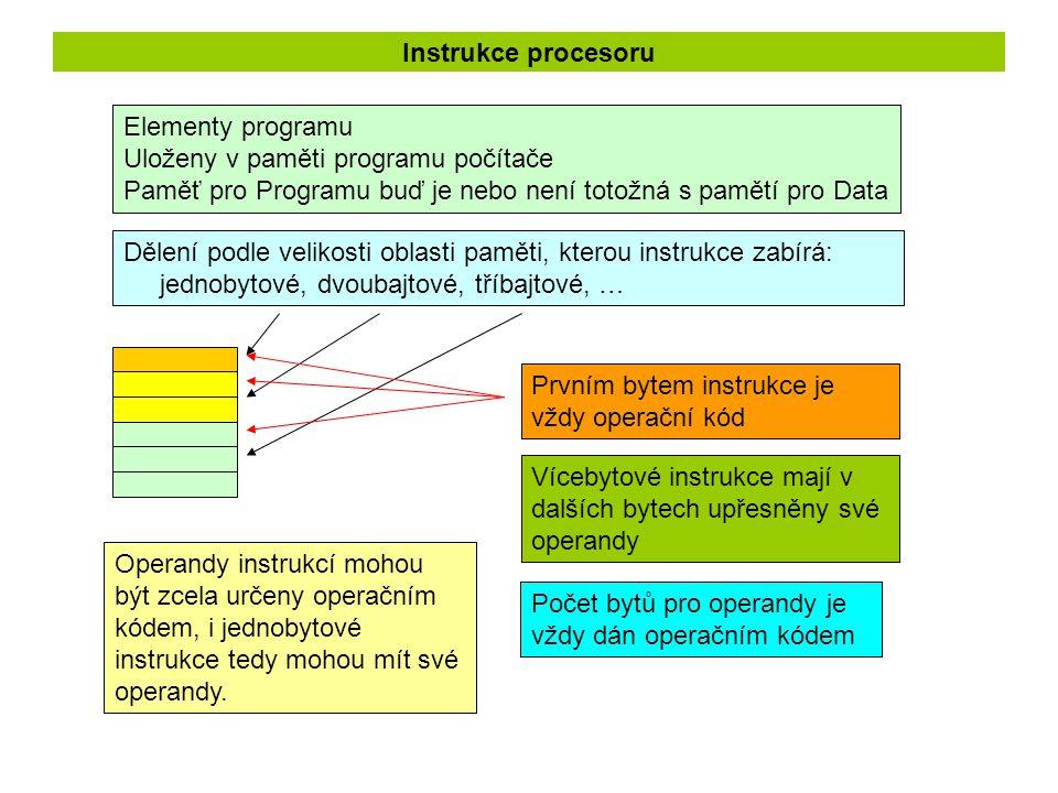 Instrukce procesoru Elementy programu Uloženy v paměti programu počítače Paměť pro Programu buď je nebo není totožná s pamětí pro Data Dělení podle ve