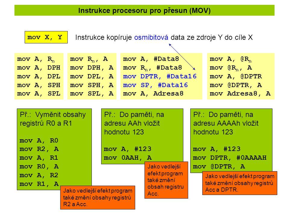 Instrukce procesoru pro vstup a výstup (IN, OUT) in A, Adresa8 out Adresa8, A Instrukce zkopíruje osmibitová data z adresou vybraného vstupního portu do akumulátoru Acc.