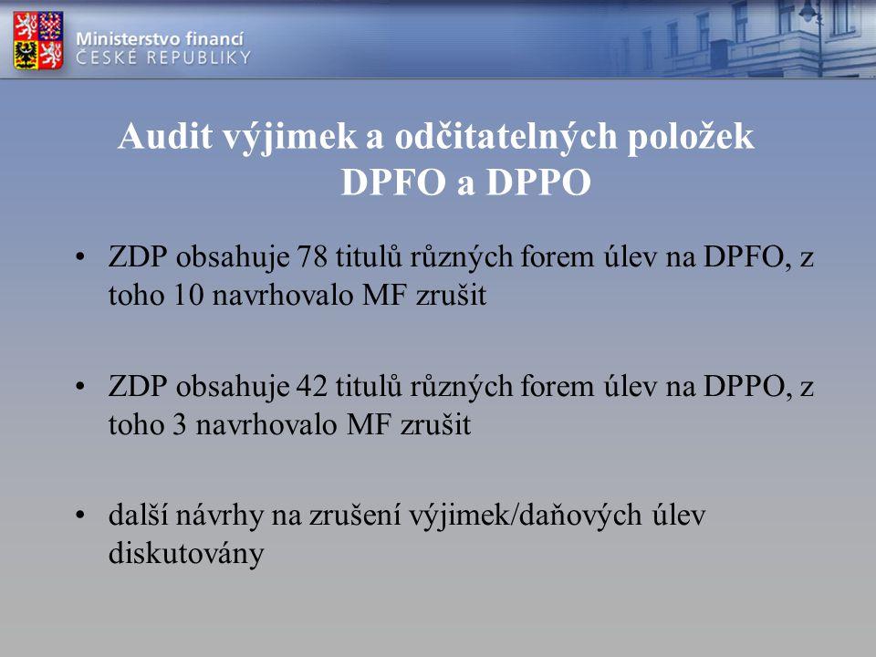 Audit výjimek a odčitatelných položek DPFO a DPPO ZDP obsahuje 78 titulů různých forem úlev na DPFO, z toho 10 navrhovalo MF zrušit ZDP obsahuje 42 ti