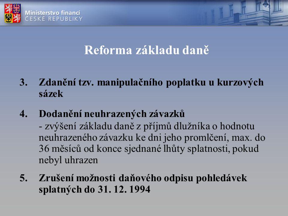 Reforma základu daně 3.Zdanění tzv. manipulačního poplatku u kurzových sázek 4. Dodanění neuhrazených závazků - zvýšení základu daně z příjmů dlužníka