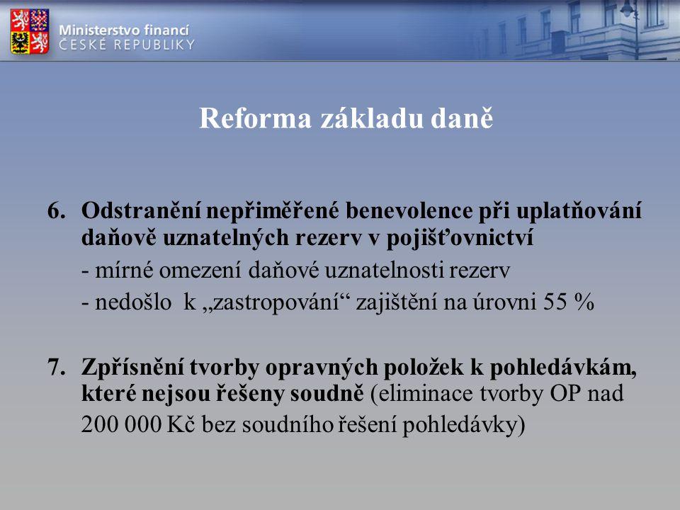 Reforma základu daně 6.Odstranění nepřiměřené benevolence při uplatňování daňově uznatelných rezerv v pojišťovnictví - mírné omezení daňové uznatelnos
