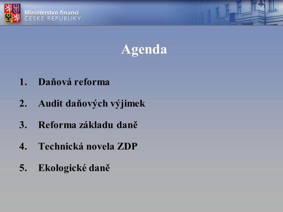 Agenda 1.Daňová reforma 2.Audit daňových výjimek 3.Reforma základu daně 4.Technická novela ZDP 5.Ekologické daně