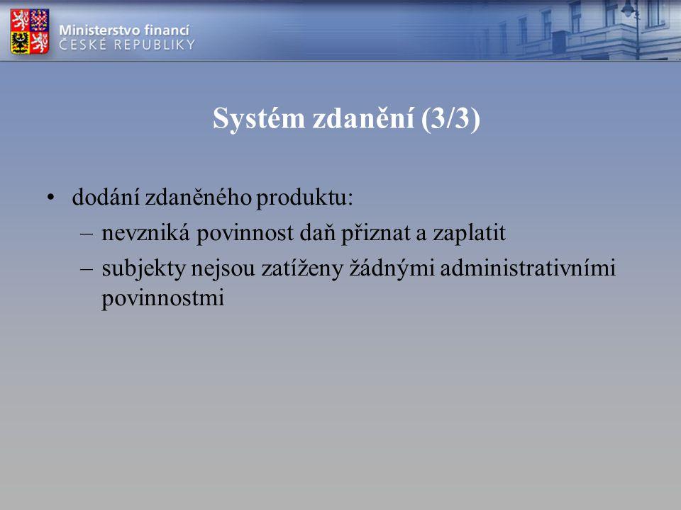 Systém zdanění (3/3) dodání zdaněného produktu: –nevzniká povinnost daň přiznat a zaplatit –subjekty nejsou zatíženy žádnými administrativními povinno