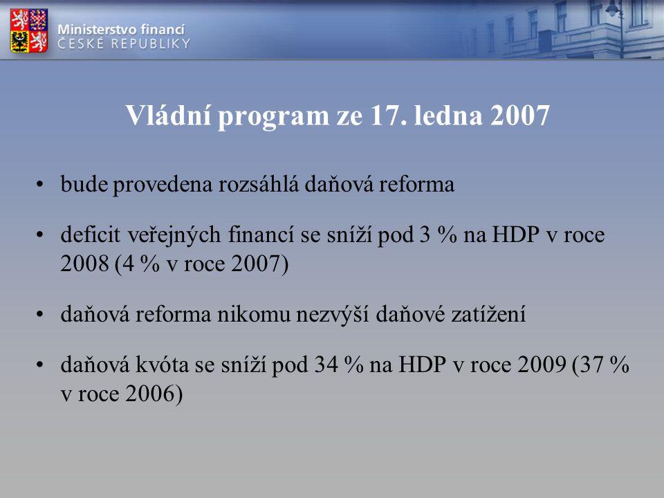 Vládní program ze 17. ledna 2007 bude provedena rozsáhlá daňová reforma deficit veřejných financí se sníží pod 3 % na HDP v roce 2008 (4 % v roce 2007