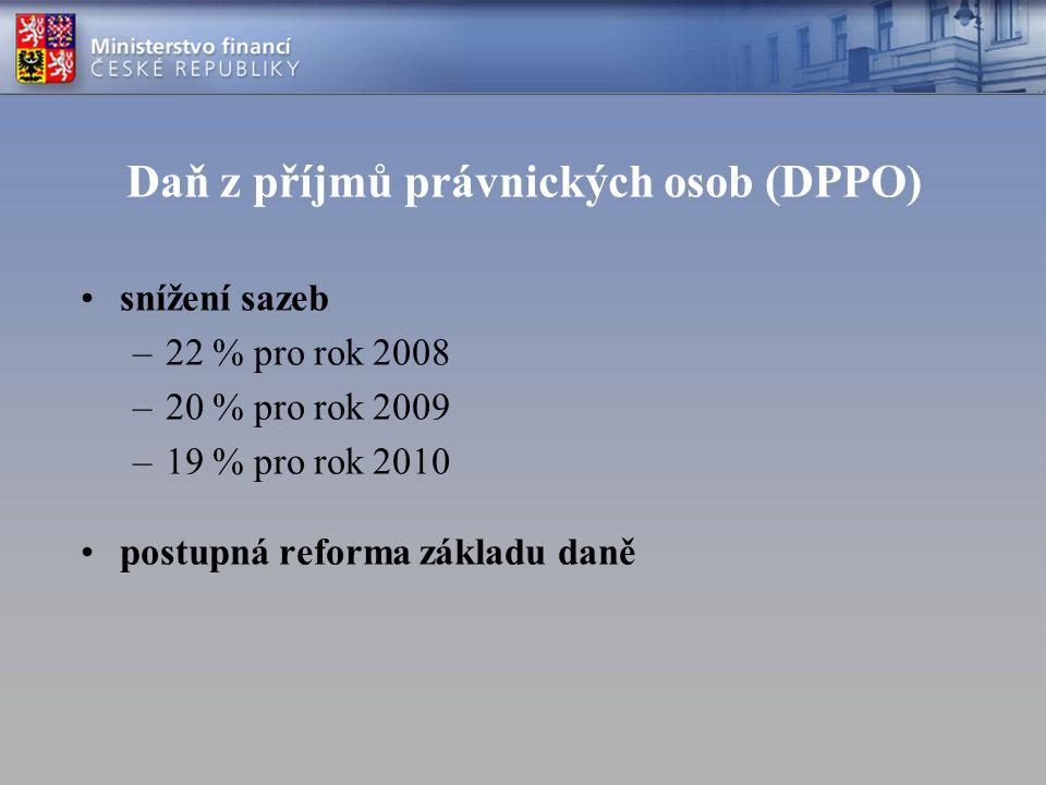 Daň z příjmů právnických osob (DPPO) snížení sazeb –22 % pro rok 2008 –20 % pro rok 2009 –19 % pro rok 2010 postupná reforma základu daně
