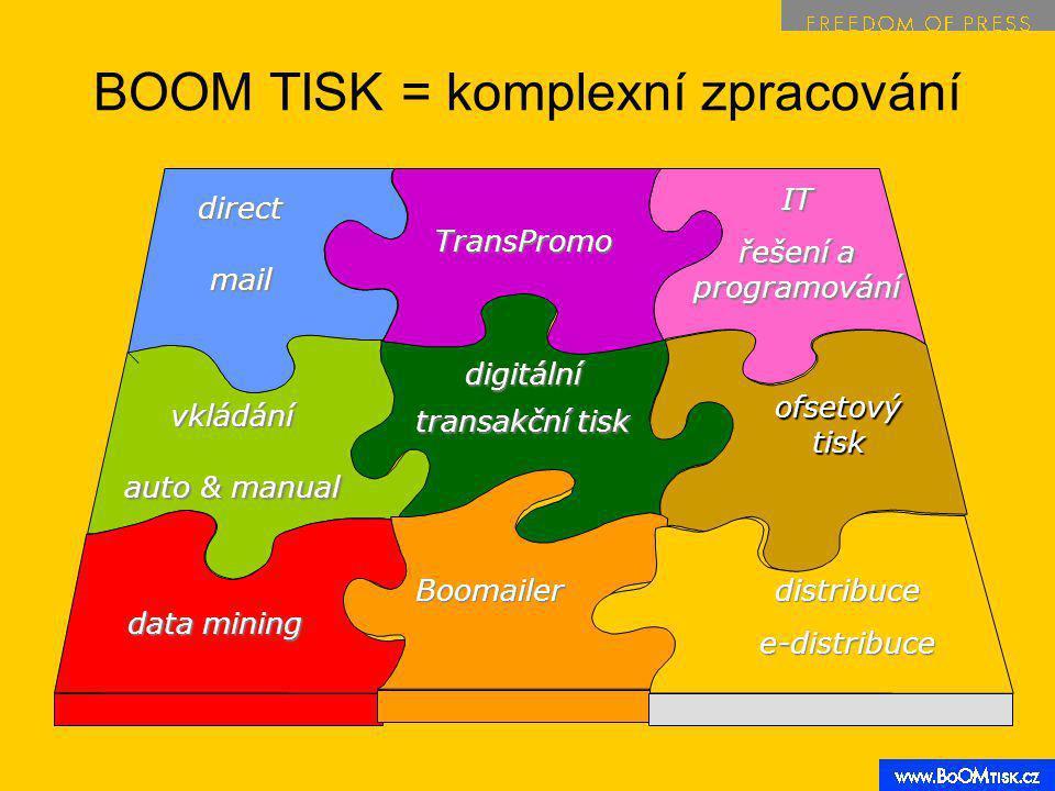BOOM TISK = komplexní zpracování digitální transakční tisk vkládání auto & manual ofsetový tisk directmail IT řešení a programování TransPromo data mining Boomailer distribucee-distribuce