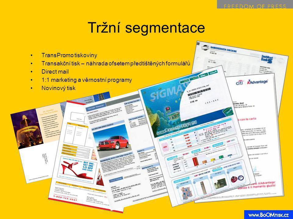 Tržní segmentace TransPromo tiskoviny Transakční tisk – náhrada ofsetem předtištěných formulářů Direct mail 1:1 marketing a věrnostní programy Novinový tisk