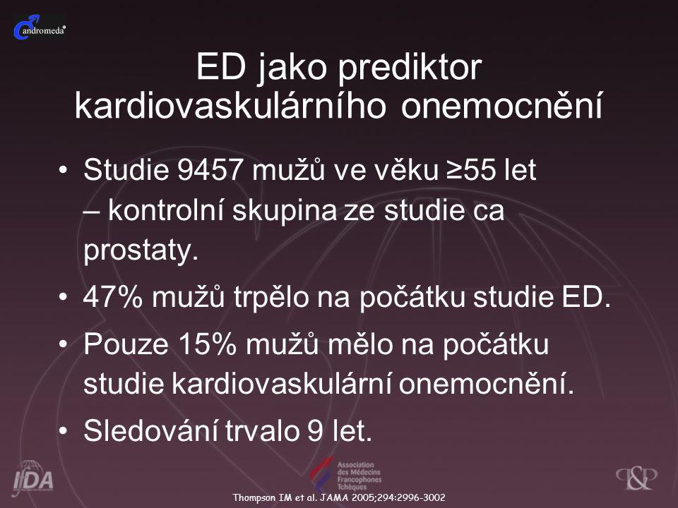 ED jako prediktor kardiovaskulárního onemocnění Studie 9457 mužů ve věku ≥55 let – kontrolní skupina ze studie ca prostaty. 47% mužů trpělo na počátku
