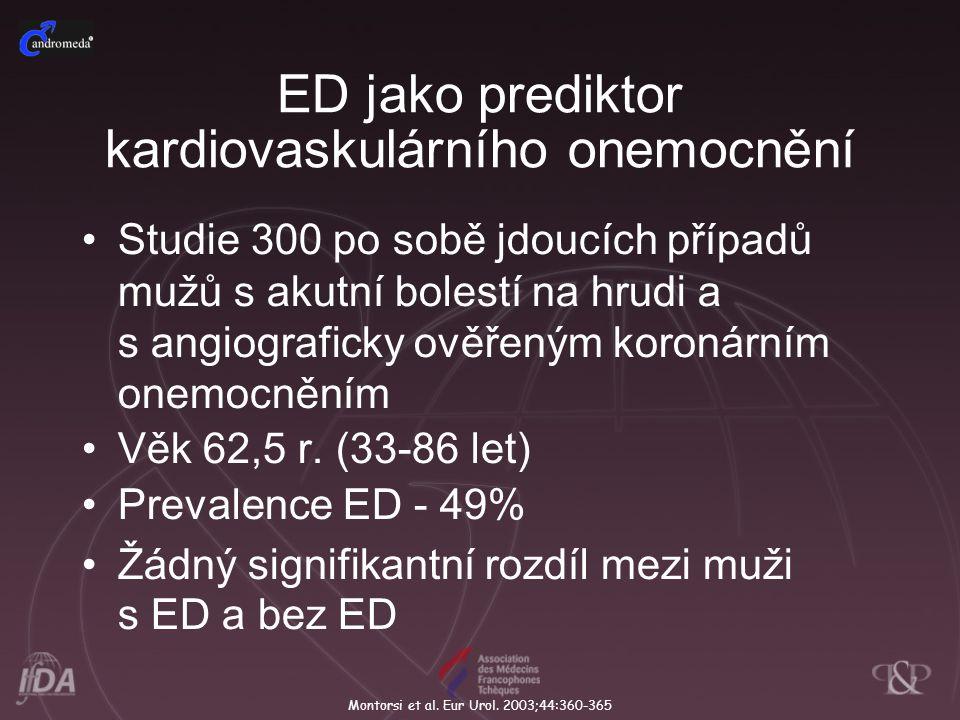 ED jako prediktor kardiovaskulárního onemocnění Studie 300 po sobě jdoucích případů mužů s akutní bolestí na hrudi a s angiograficky ověřeným koronárním onemocněním Věk 62,5 r.