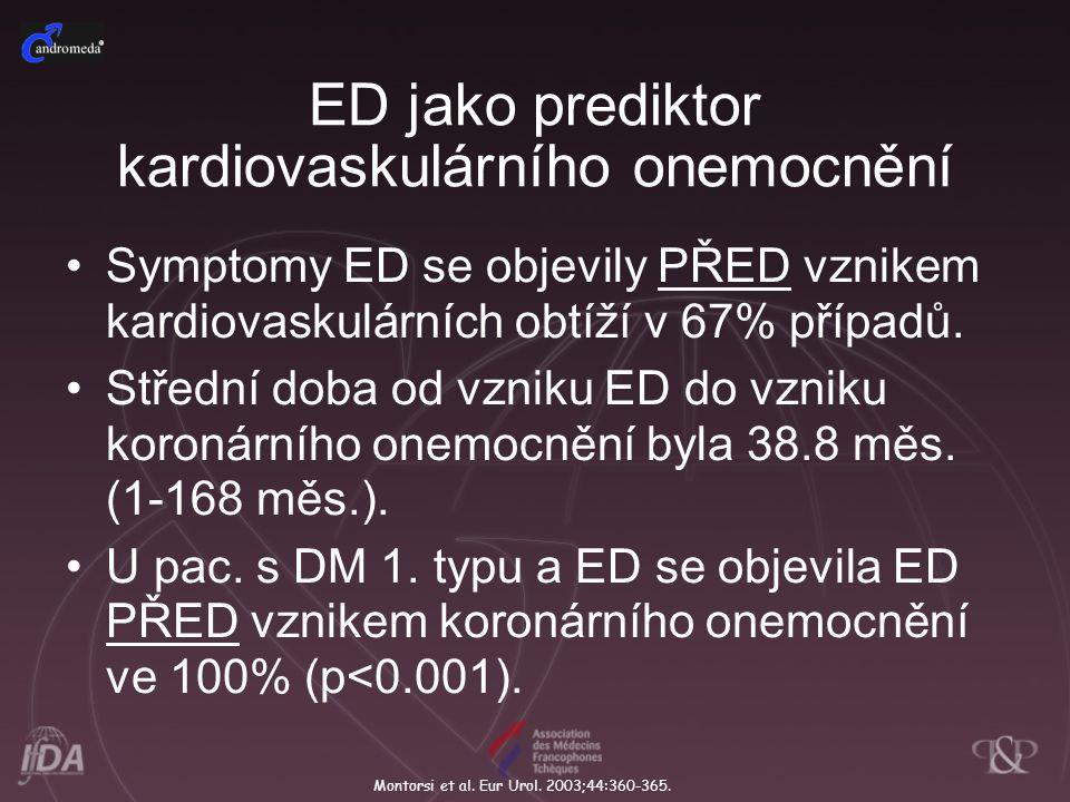 ED jako prediktor kardiovaskulárního onemocnění Symptomy ED se objevily PŘED vznikem kardiovaskulárních obtíží v 67% případů. Střední doba od vzniku E
