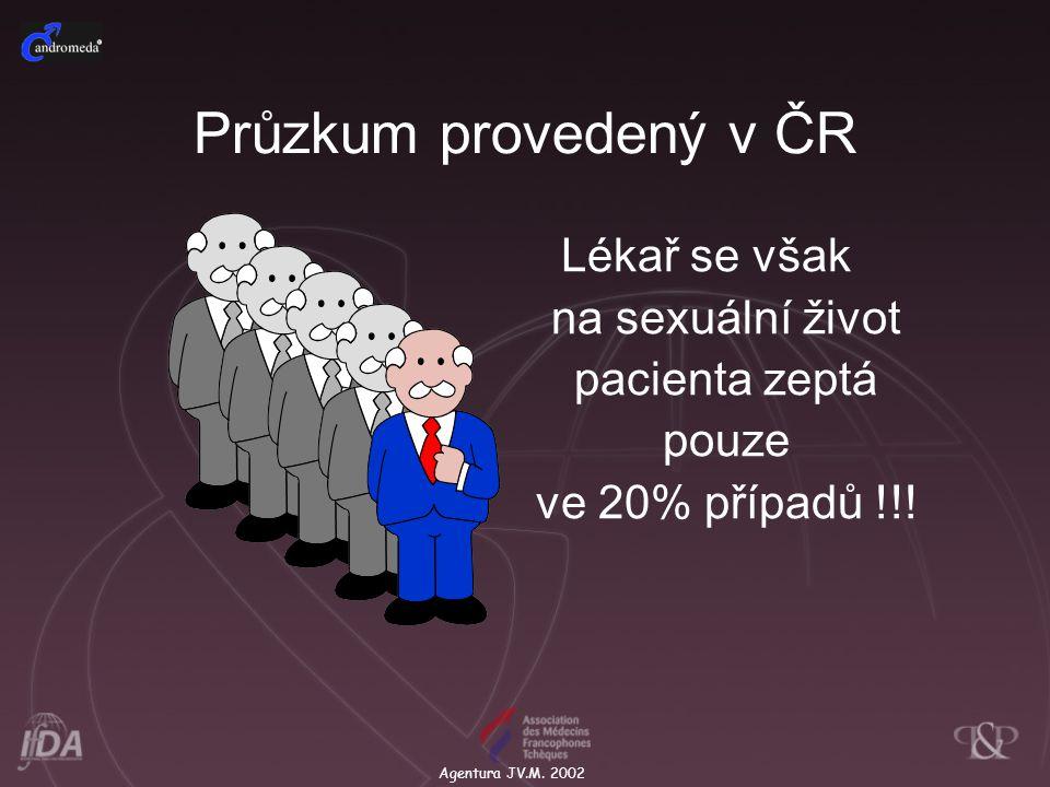 Lékař se však na sexuální život pacienta zeptá pouze ve 20% případů !!! Průzkum provedený v ČR Agentura JV.M. 2002