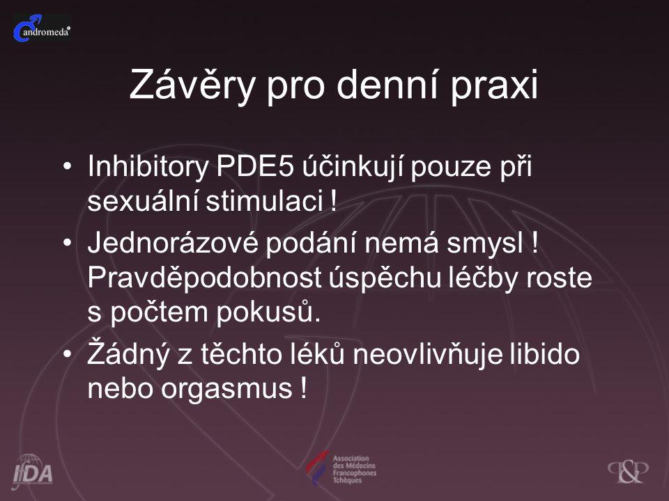Inhibitory PDE5 účinkují pouze při sexuální stimulaci ! Jednorázové podání nemá smysl ! Pravděpodobnost úspěchu léčby roste s počtem pokusů. Žádný z t