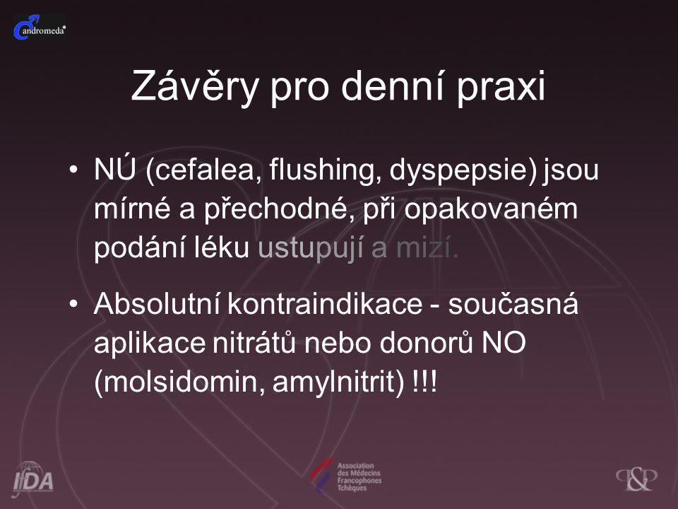 NÚ (cefalea, flushing, dyspepsie) jsou mírné a přechodné, při opakovaném podání léku ustupují a mizí.