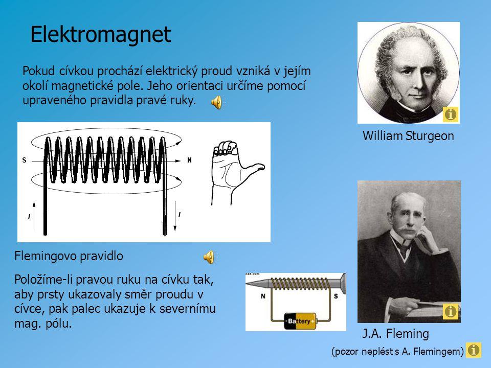 Použití elektromagnetu Cívka kterou prochází elektrický proud vytváří ve svém okolí magnetické pole.
