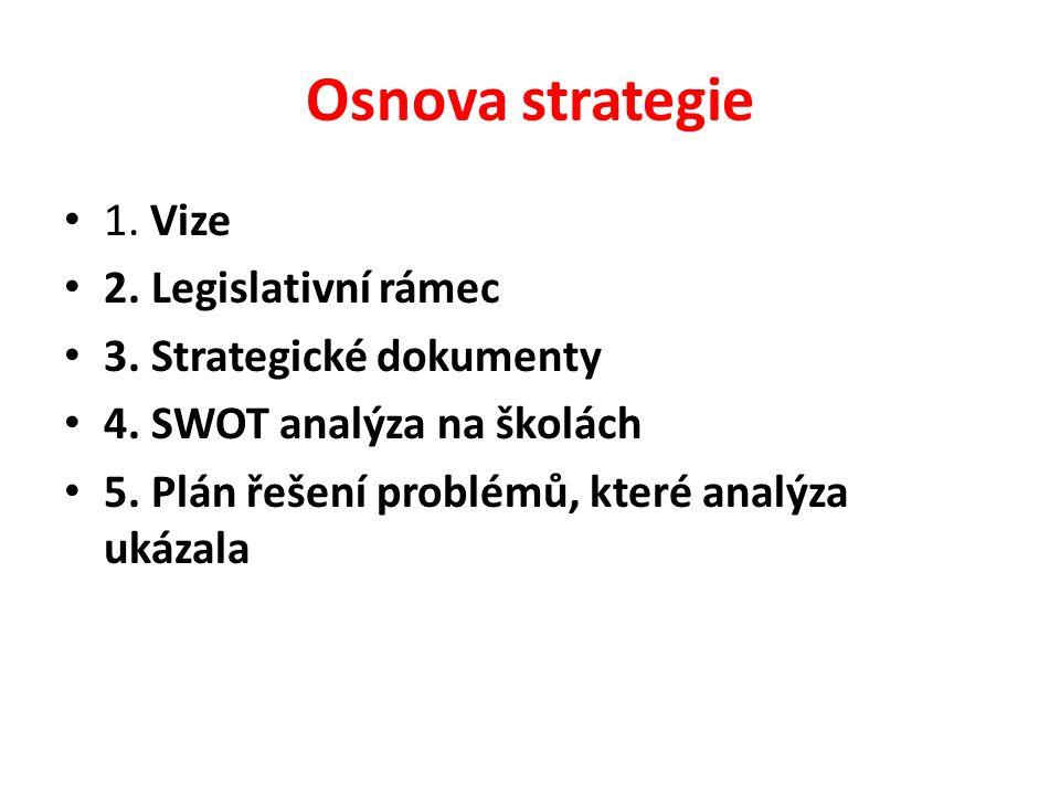 1.Vize Region Turnovska poskytuje kvalitní základní vzdělávání.
