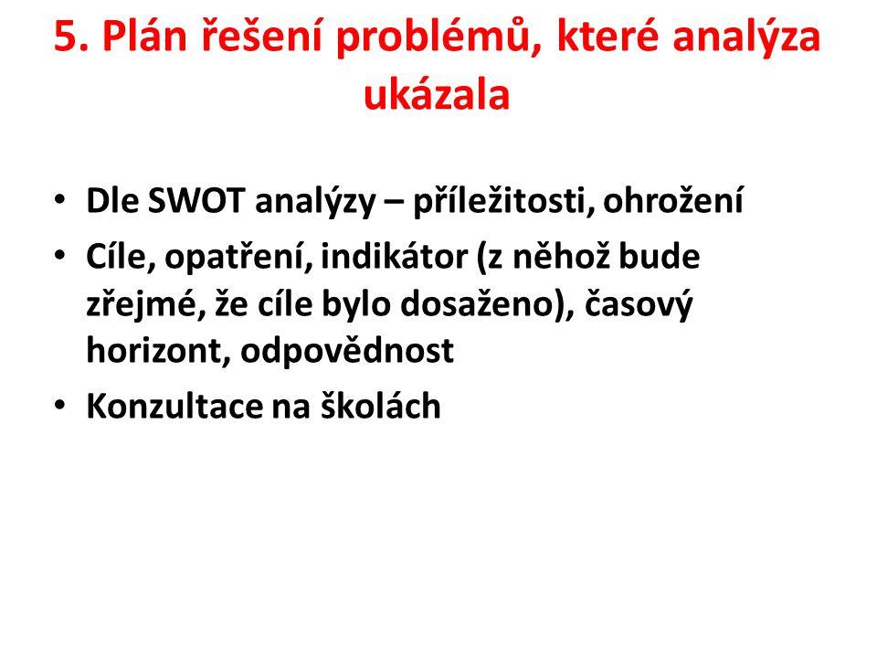 5. Plán řešení problémů, které analýza ukázala Dle SWOT analýzy – příležitosti, ohrožení Cíle, opatření, indikátor (z něhož bude zřejmé, že cíle bylo