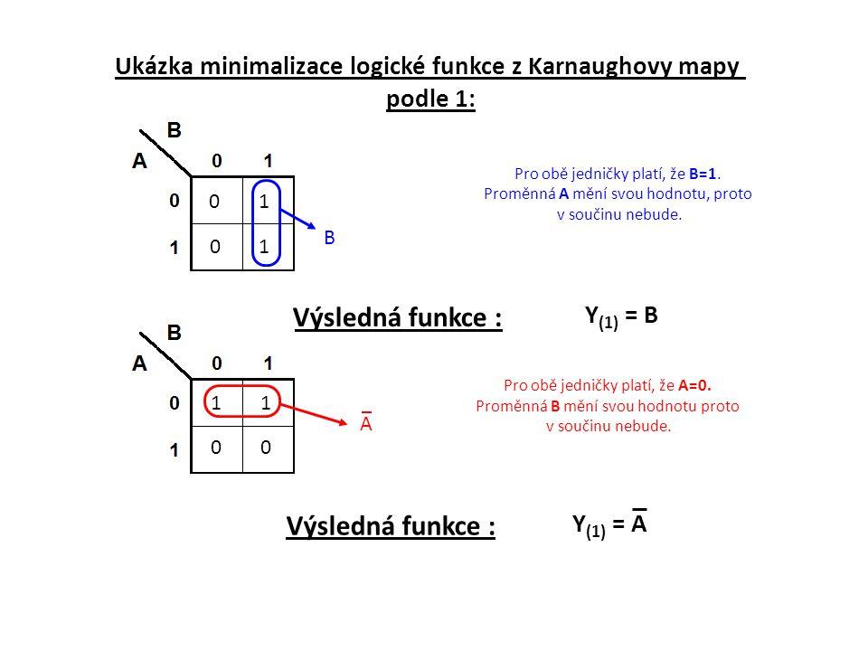 Pro obě jedničky platí, že B=1. Proměnná A mění svou hodnotu, proto v součinu nebude. B Výsledná funkce : Y (1) = B Ukázka minimalizace logické funkce