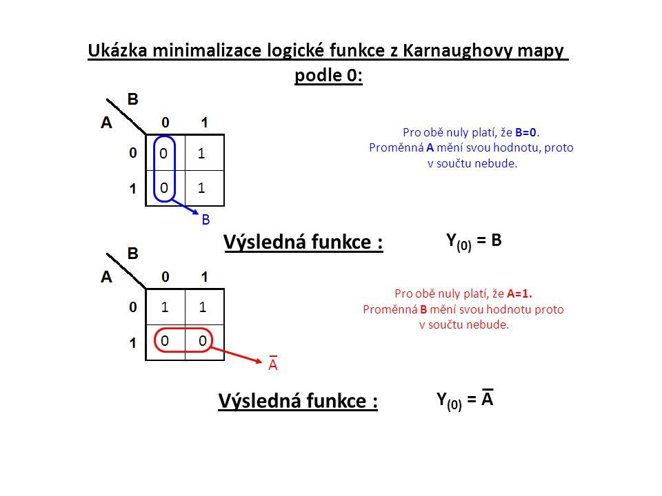 Pro obě nuly platí, že B=0. Proměnná A mění svou hodnotu, proto v součtu nebude. B Výsledná funkce : Y (0) = B Ukázka minimalizace logické funkce z Ka