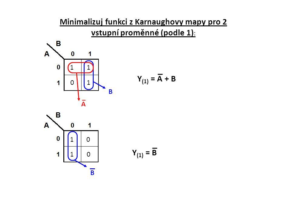 Minimalizuj funkci z Karnaughovy mapy pro 2 vstupní proměnné (podle 1) : 0 1 1 1 B A Y (1) = A + B 1 10 0 B Y (1) = B