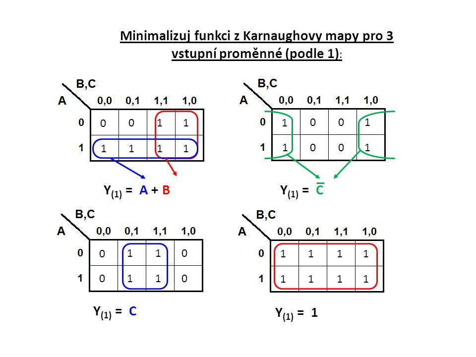 0 011 1111 Y (1) = A + B Minimalizuj funkci z Karnaughovy mapy pro 3 vstupní proměnné (podle 1) : 1 001 1001 Y (1) = C 0 110 0110 1 111 1111 Y (1) = 1 Y (1) = C