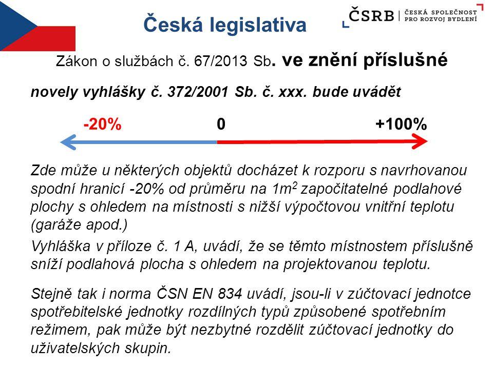 Česká legislativa Zákon o službách č. 67/2013 Sb. ve znění příslušné novely vyhlášky č. 372/2001 Sb. č. xxx. bude uvádět -20% 0 +100% Zde může u někte