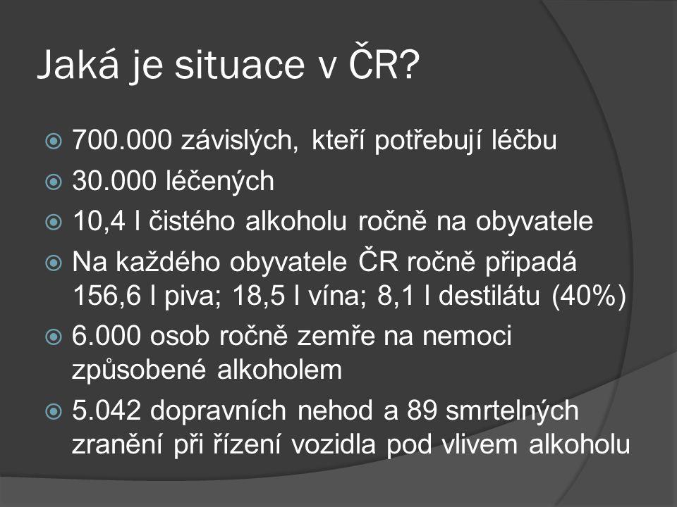 Jaká je situace v ČR?  700.000 závislých, kteří potřebují léčbu  30.000 léčených  10,4 l čistého alkoholu ročně na obyvatele  Na každého obyvatele