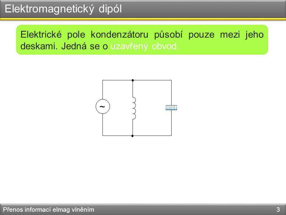 Elektromagnetický dipól Přenos informací elmag vlněním 3 ~ Elektrické pole kondenzátoru působí pouze mezi jeho deskami. Jedná se o uzavřený obvod.